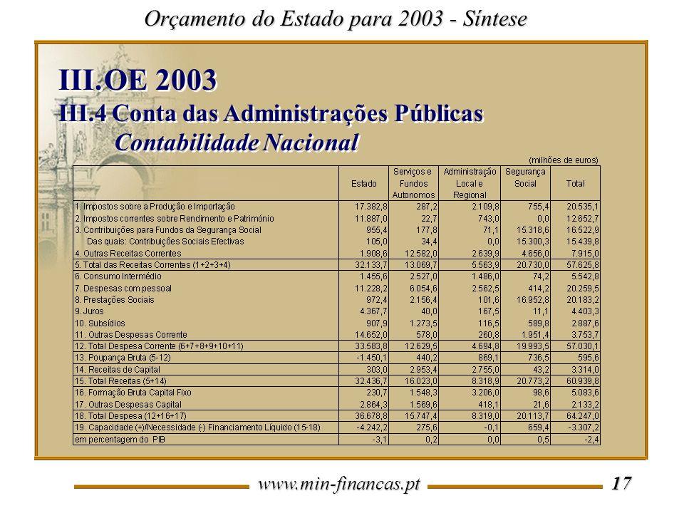 OE 2003 III.4 Conta das Administrações Públicas Contabilidade Nacional