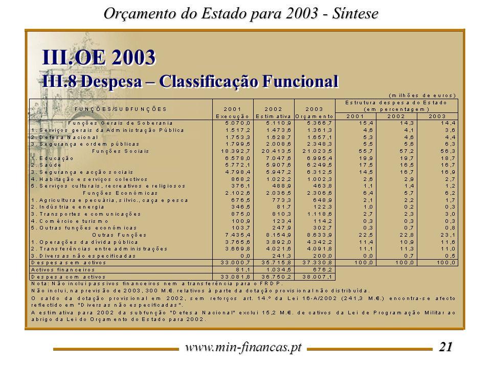 OE 2003 III.8 Despesa – Classificação Funcional