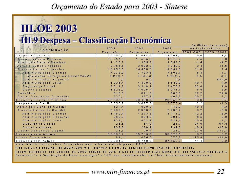 OE 2003 III.9 Despesa – Classificação Económica
