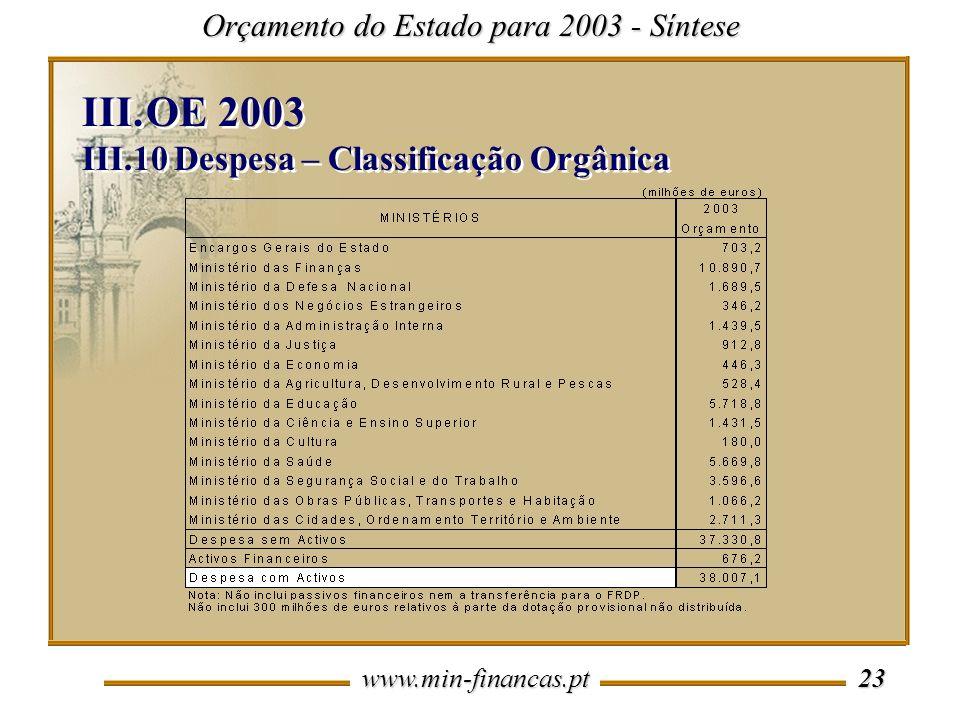 OE 2003 III.10 Despesa – Classificação Orgânica