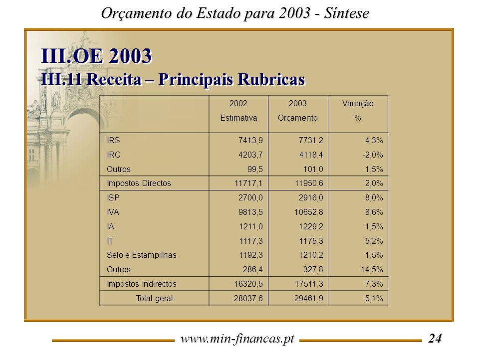 OE 2003 III.11 Receita – Principais Rubricas