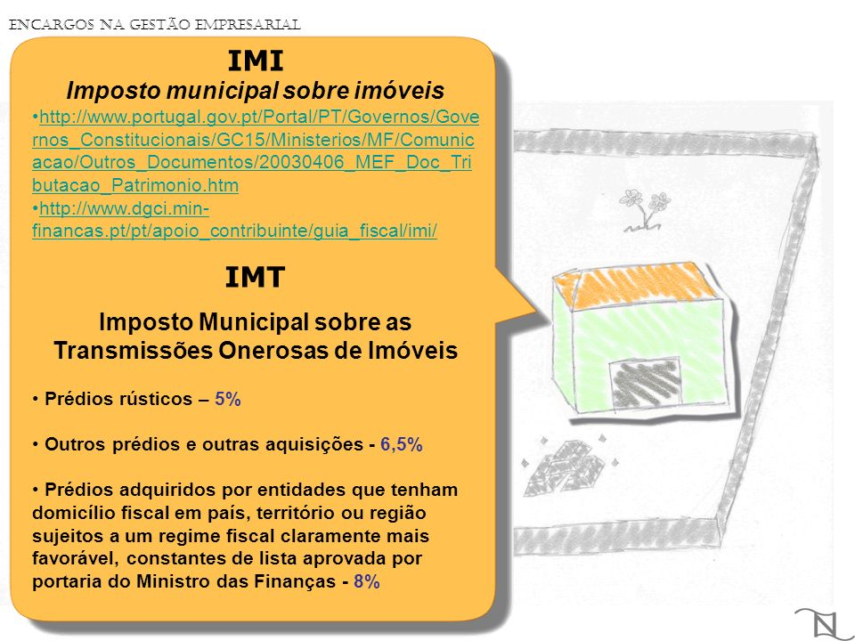 IMI IMT Imposto municipal sobre imóveis