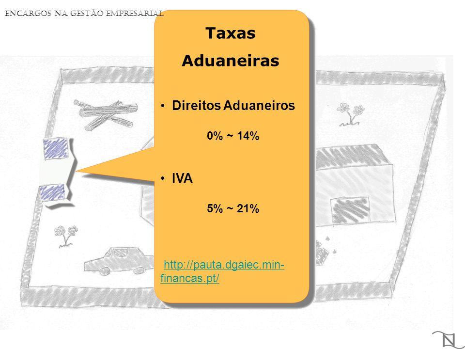 Taxas Aduaneiras Direitos Aduaneiros IVA 0% ~ 14% 5% ~ 21%