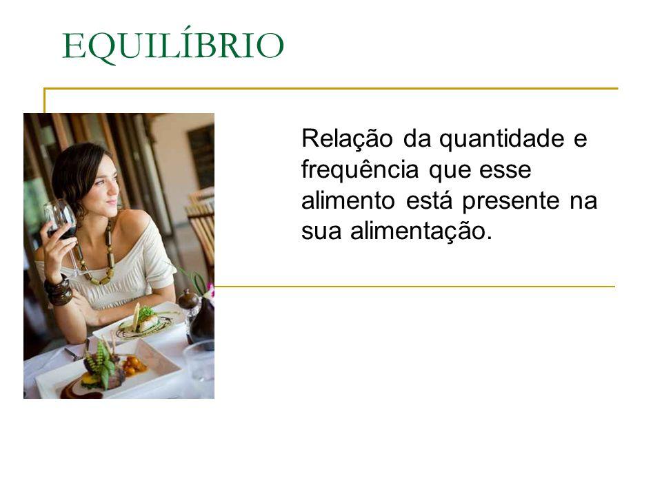 EQUILÍBRIO Relação da quantidade e frequência que esse alimento está presente na sua alimentação.