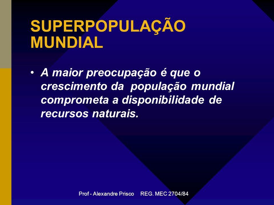 SUPERPOPULAÇÃO MUNDIAL