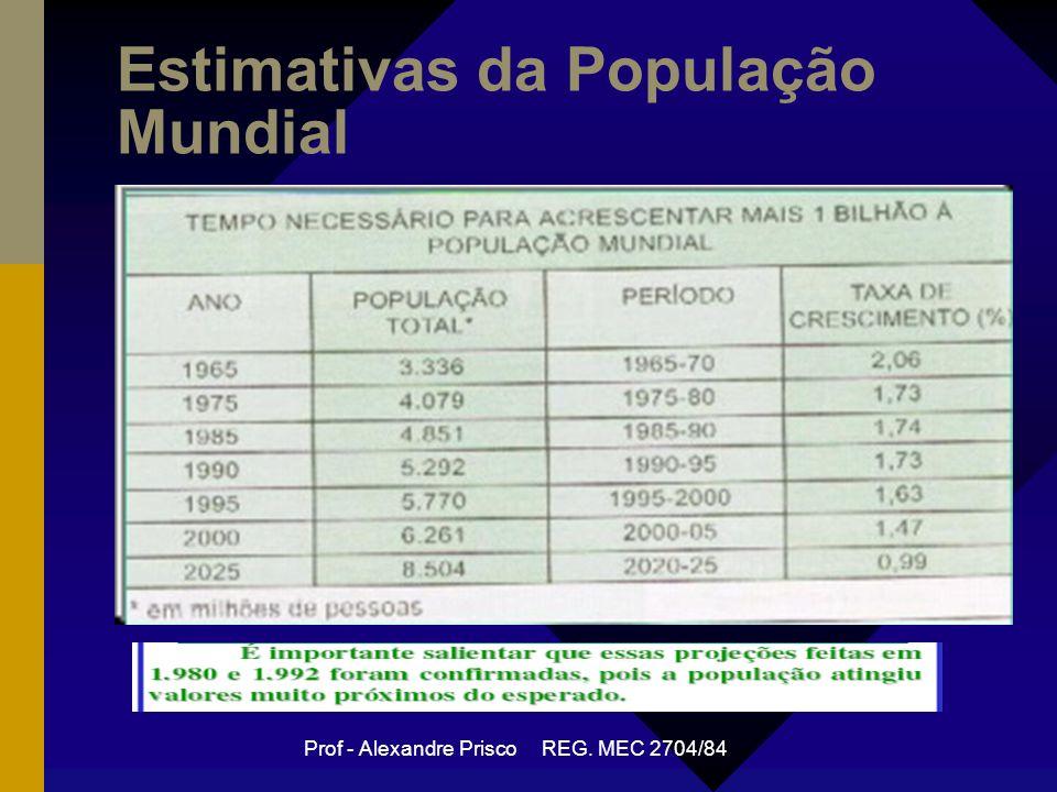 Estimativas da População Mundial