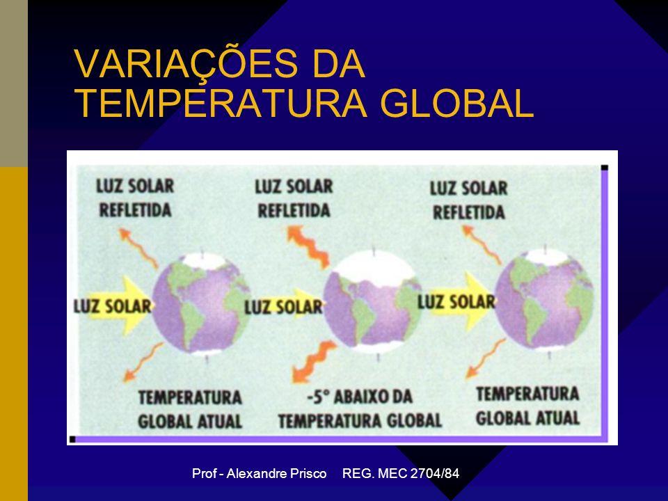 VARIAÇÕES DA TEMPERATURA GLOBAL