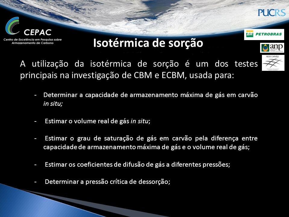 Isotérmica de sorção A utilização da isotérmica de sorção é um dos testes principais na investigação de CBM e ECBM, usada para: