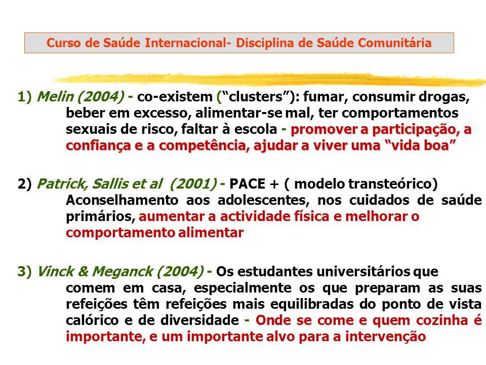 Curso de Saúde Internacional- Disciplina de Saúde Comunitária