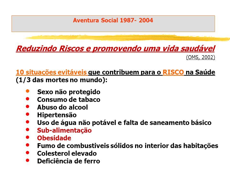 Reduzindo Riscos e promovendo uma vida saudável (OMS, 2002)