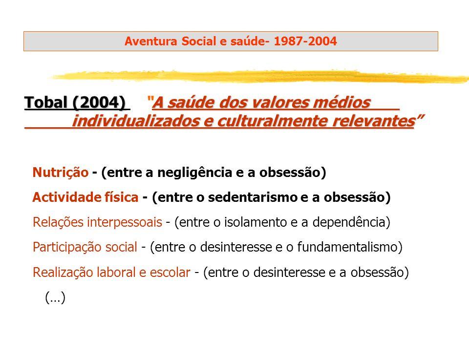 Aventura Social e saúde- 1987-2004