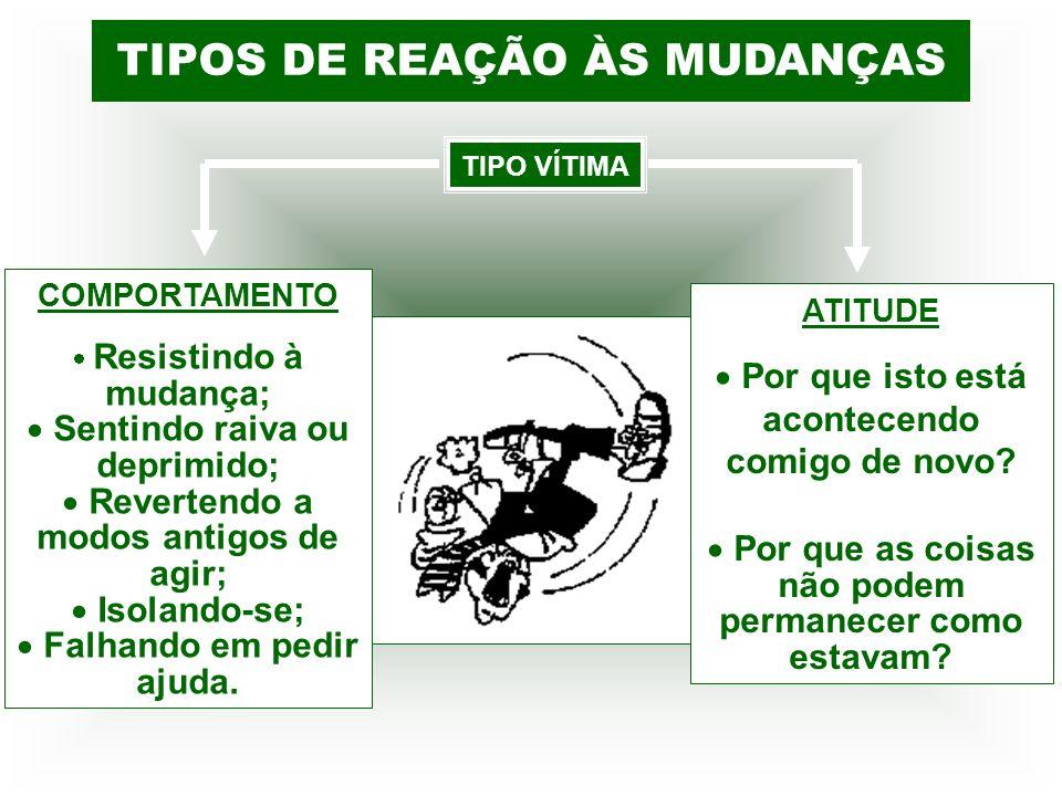 TIPOS DE REAÇÃO ÀS MUDANÇAS
