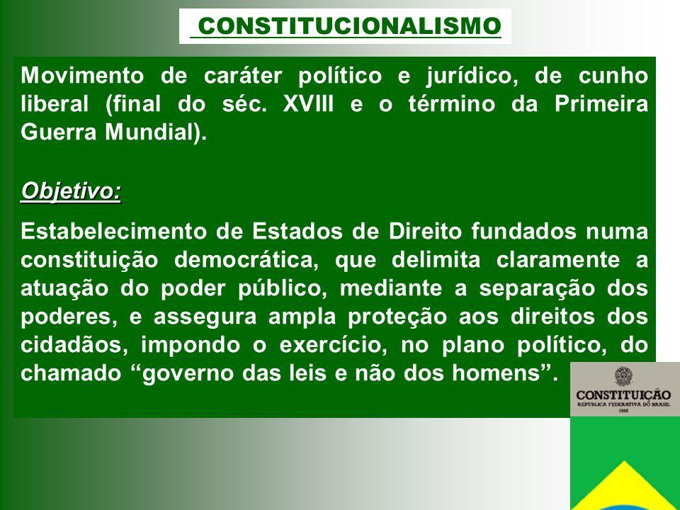 CONSTITUCIONALISMO Movimento de caráter político e jurídico, de cunho liberal (final do séc. XVIII e o término da Primeira Guerra Mundial).