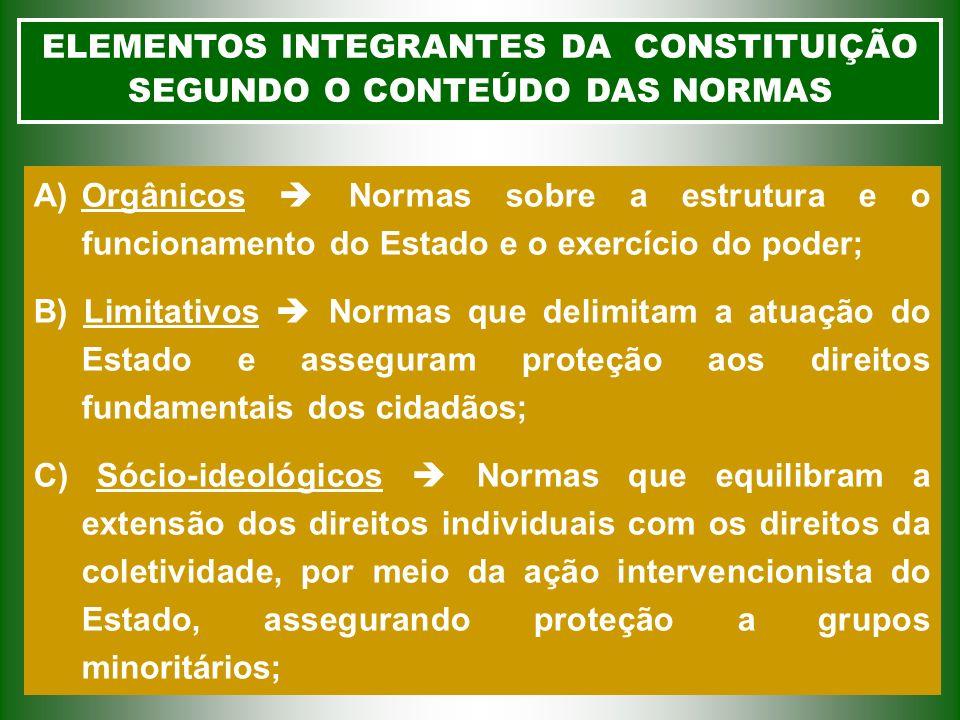 ELEMENTOS INTEGRANTES DA CONSTITUIÇÃO SEGUNDO O CONTEÚDO DAS NORMAS