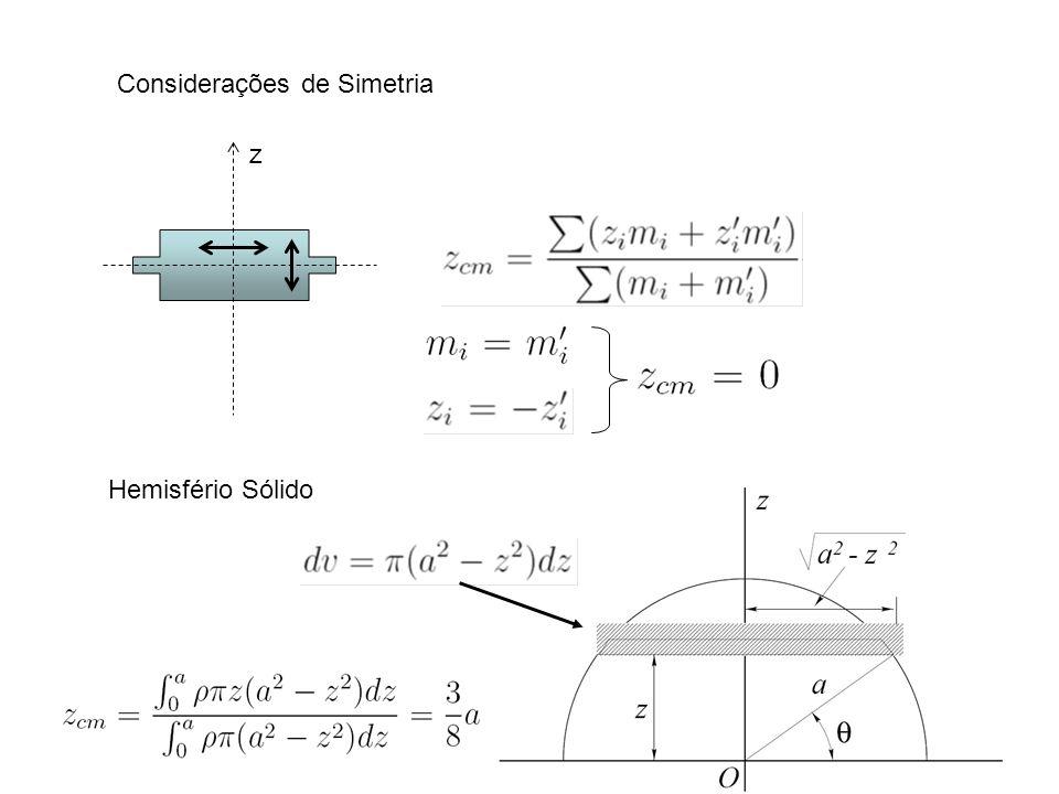 Considerações de Simetria