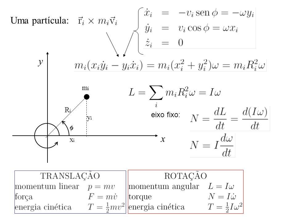 Uma partícula: y mi Ri eixo fixo: yi f x xi