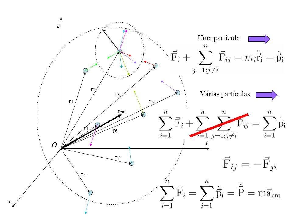 z Uma partícula r2 r3 Várias partículas r1 r5 rcm r4 r6 y O r7 r8 x