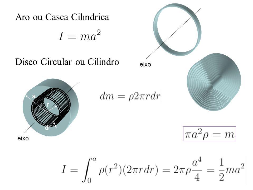 Aro ou Casca Cilındrica
