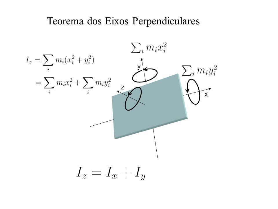 Teorema dos Eixos Perpendiculares