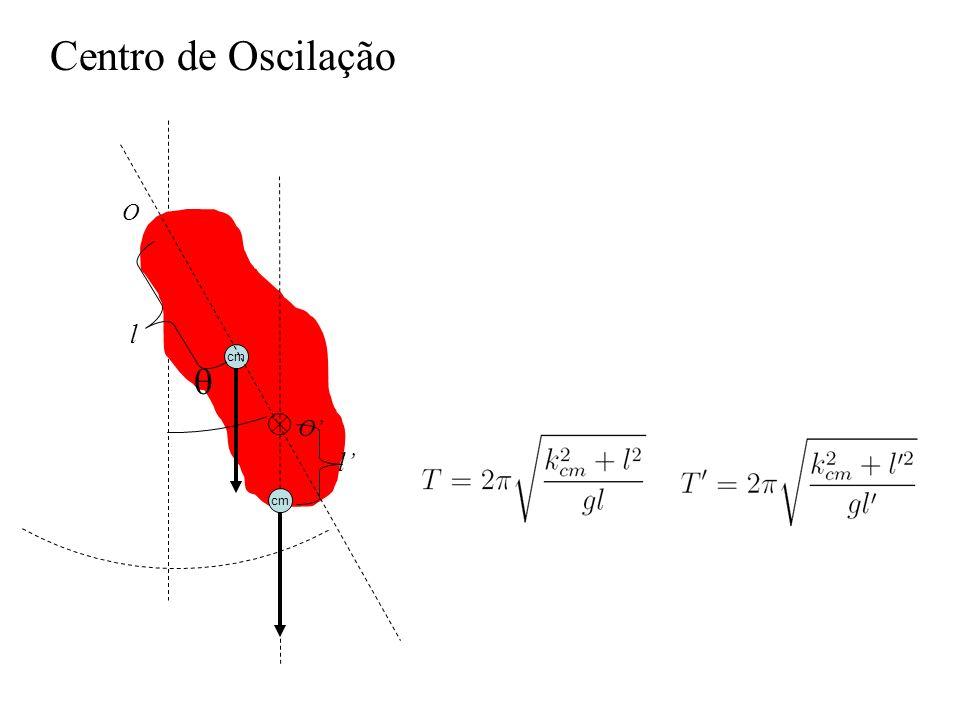 Centro de Oscilação O l cm q O' l' cm