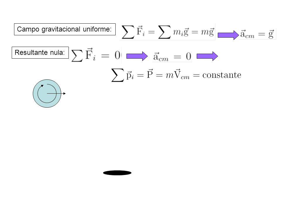Campo gravitacional uniforme: