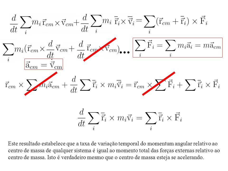 Este resultado estabelece que a taxa de variação temporal do momentum angular relativo ao centro de massa de qualquer sistema é igual ao momento total das forças externas relativo ao centro de massa.