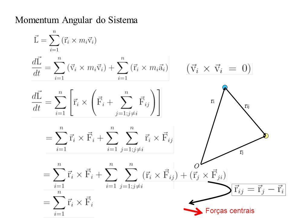 Momentum Angular do Sistema