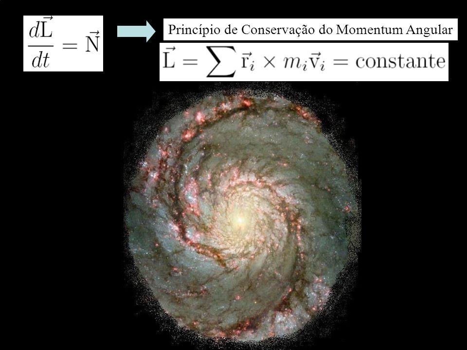 Princípio de Conservação do Momentum Angular