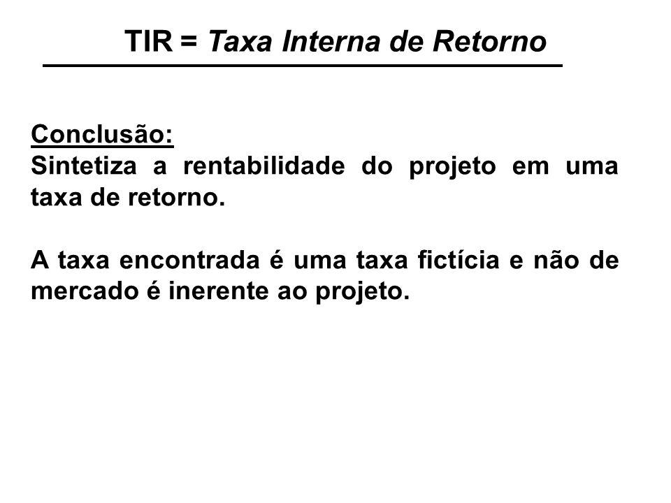TIR = Taxa Interna de Retorno