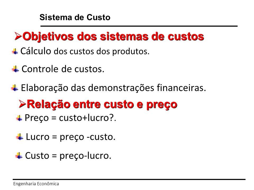Cálculo dos custos dos produtos.
