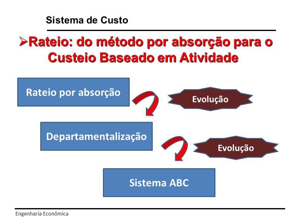 Rateio: do método por absorção para o Custeio Baseado em Atividade