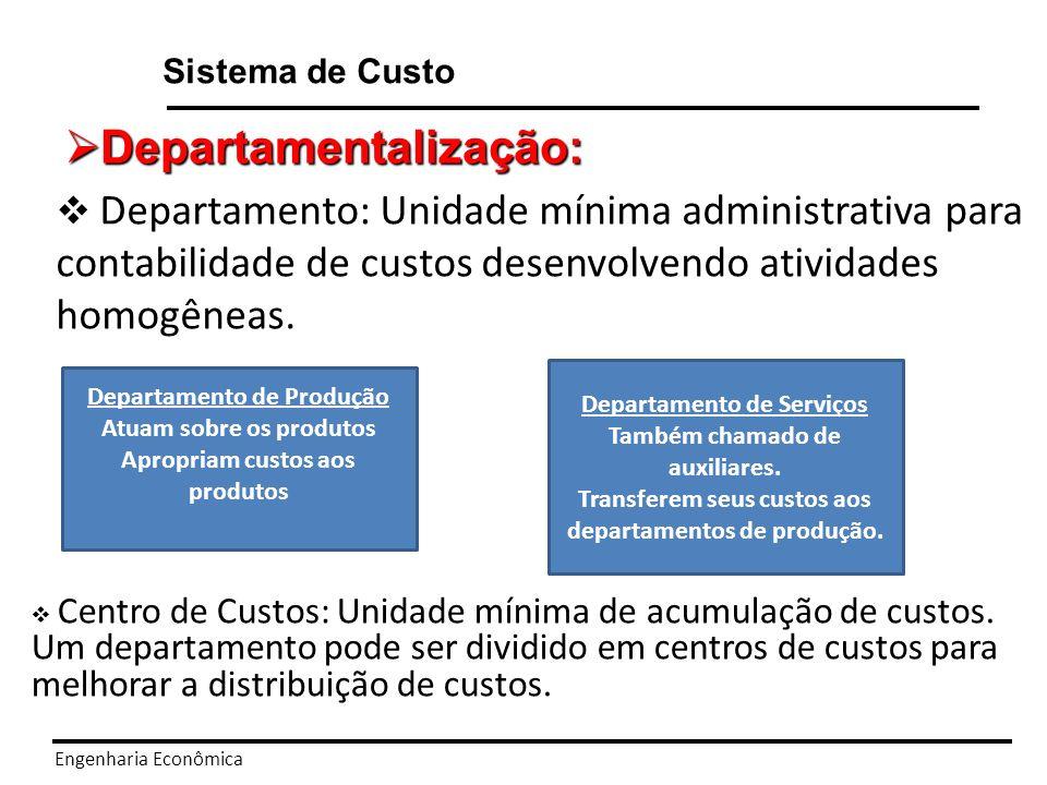 Departamentalização: