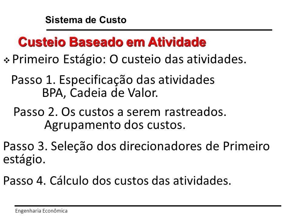 Passo 1. Especificação das atividades BPA, Cadeia de Valor.