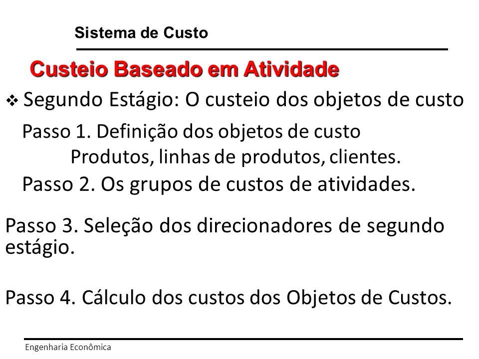 Passo 2. Os grupos de custos de atividades.