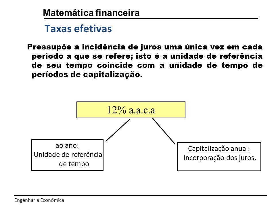 Taxas efetivas 12% a.a.c.a Matemática financeira ao ano: