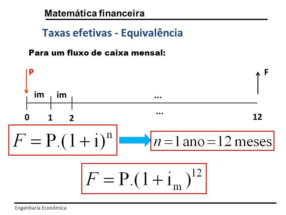 Taxas efetivas - Equivalência