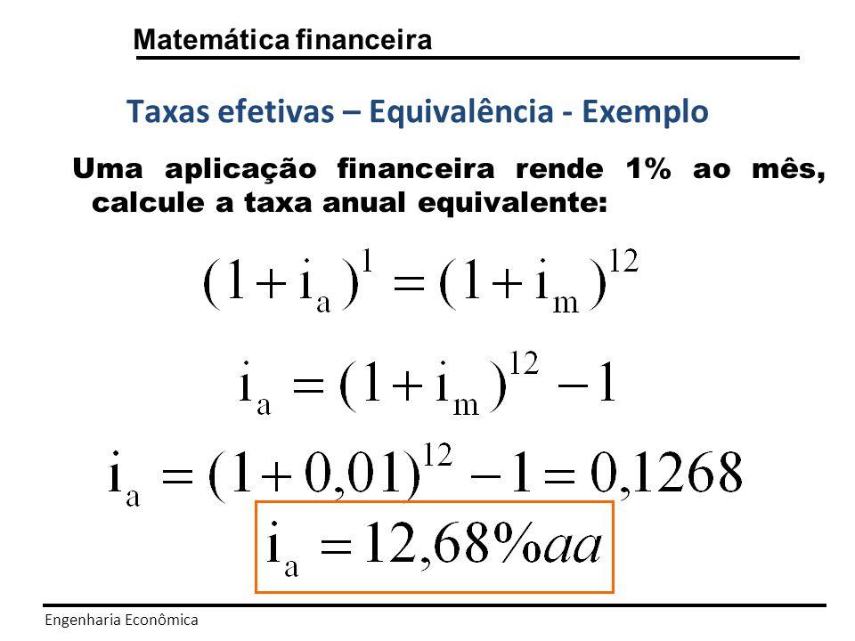 Taxas efetivas – Equivalência - Exemplo