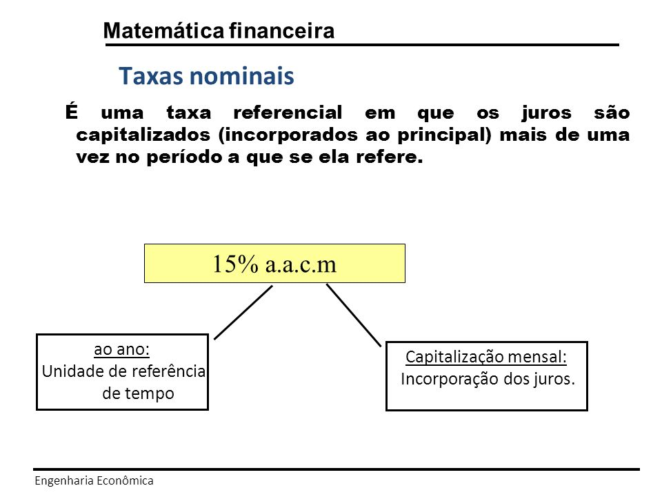 Taxas nominais 15% a.a.c.m Matemática financeira ao ano: