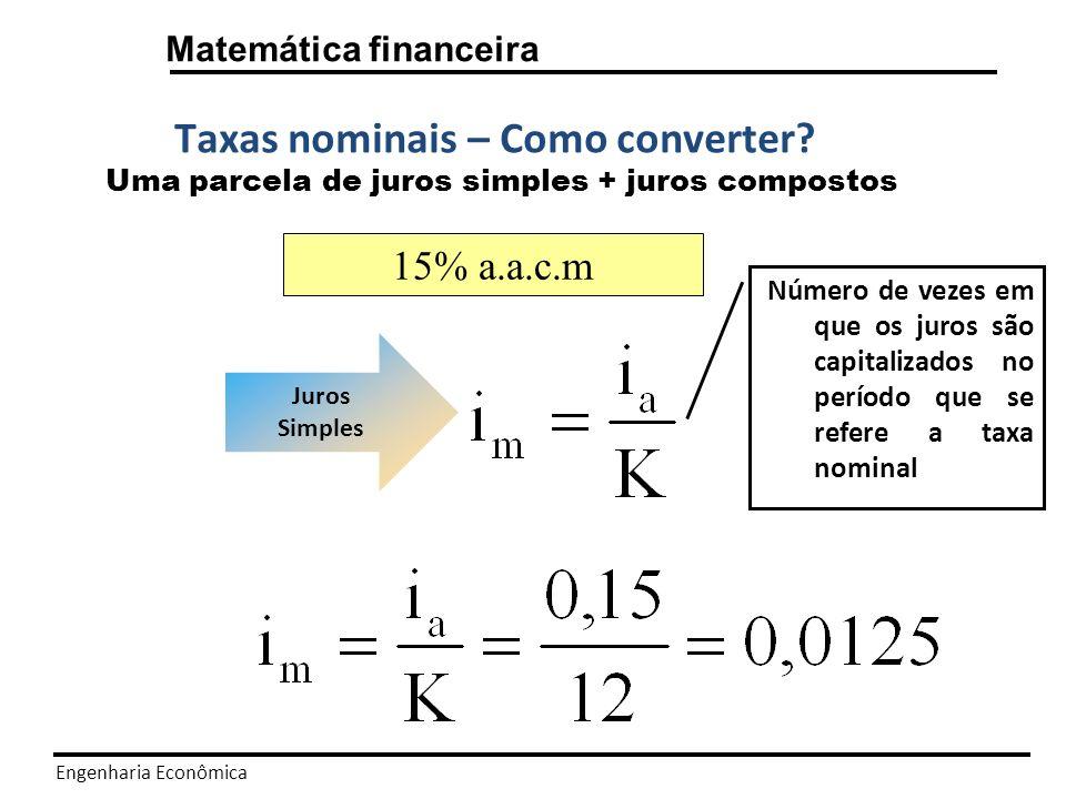 Taxas nominais – Como converter