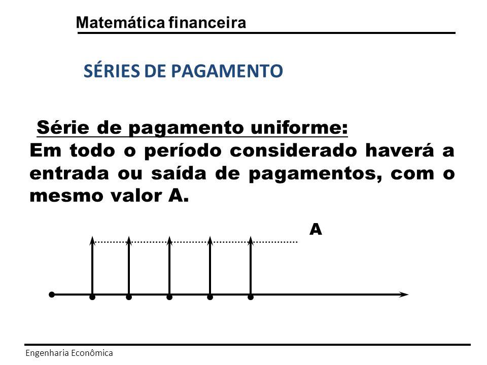 SÉRIES DE PAGAMENTO Série de pagamento uniforme: