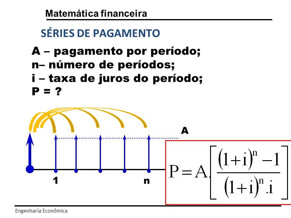SÉRIES DE PAGAMENTO A – pagamento por período; n– número de períodos;
