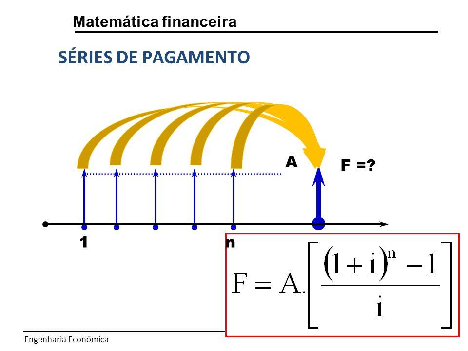 SÉRIES DE PAGAMENTO Matemática financeira A F = 1 n
