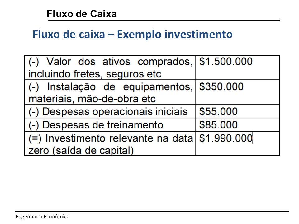 Fluxo de caixa – Exemplo investimento