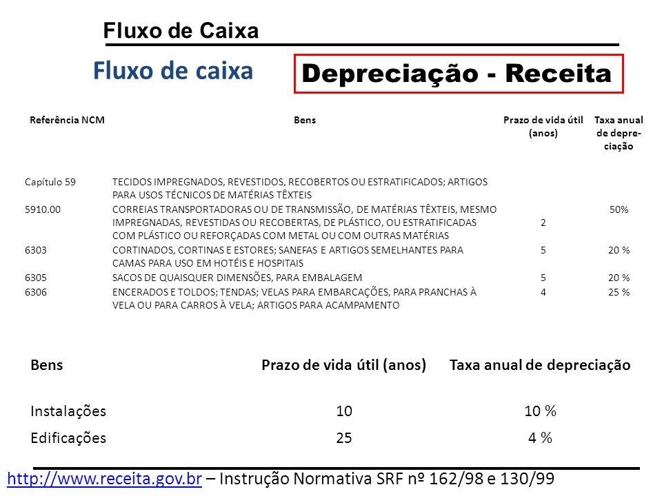 Fluxo de caixa Depreciação - Receita Fluxo de Caixa