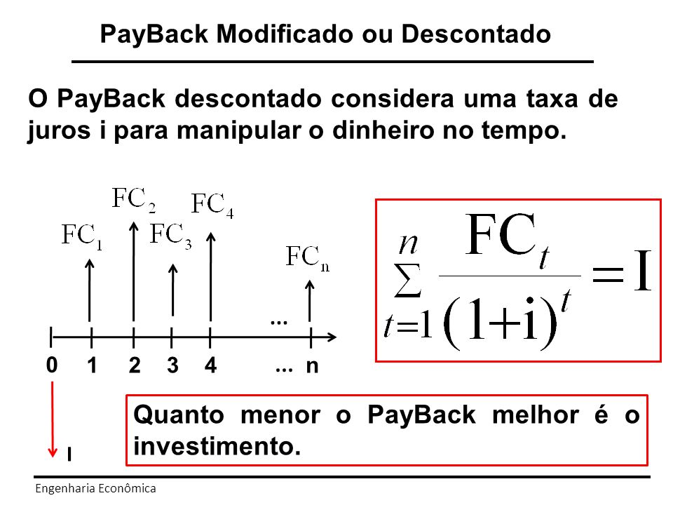 PayBack Modificado ou Descontado