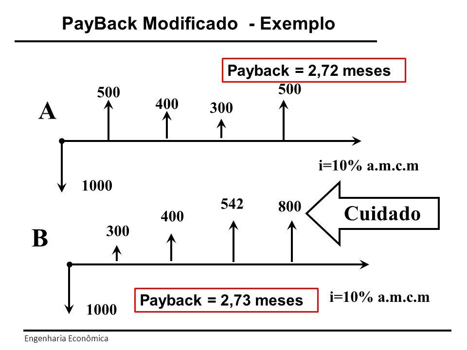 A B Cuidado PayBack Modificado - Exemplo Payback = 2,72 meses 500 500