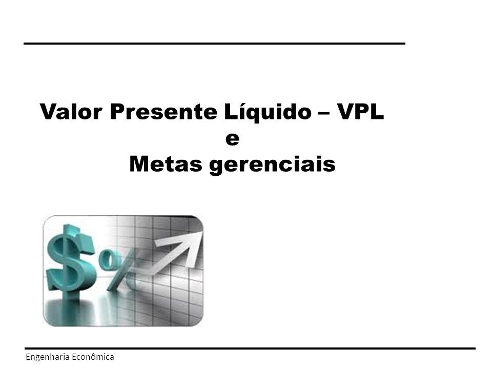 Valor Presente Líquido – VPL e Metas gerenciais