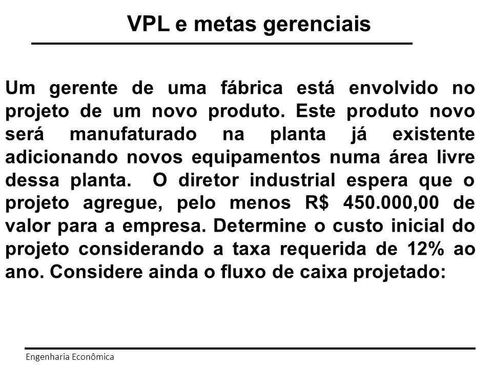 VPL e metas gerenciais