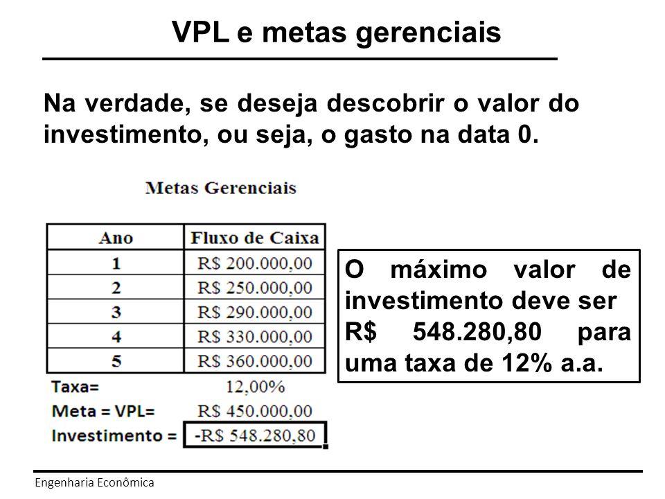 VPL e metas gerenciais Na verdade, se deseja descobrir o valor do investimento, ou seja, o gasto na data 0.
