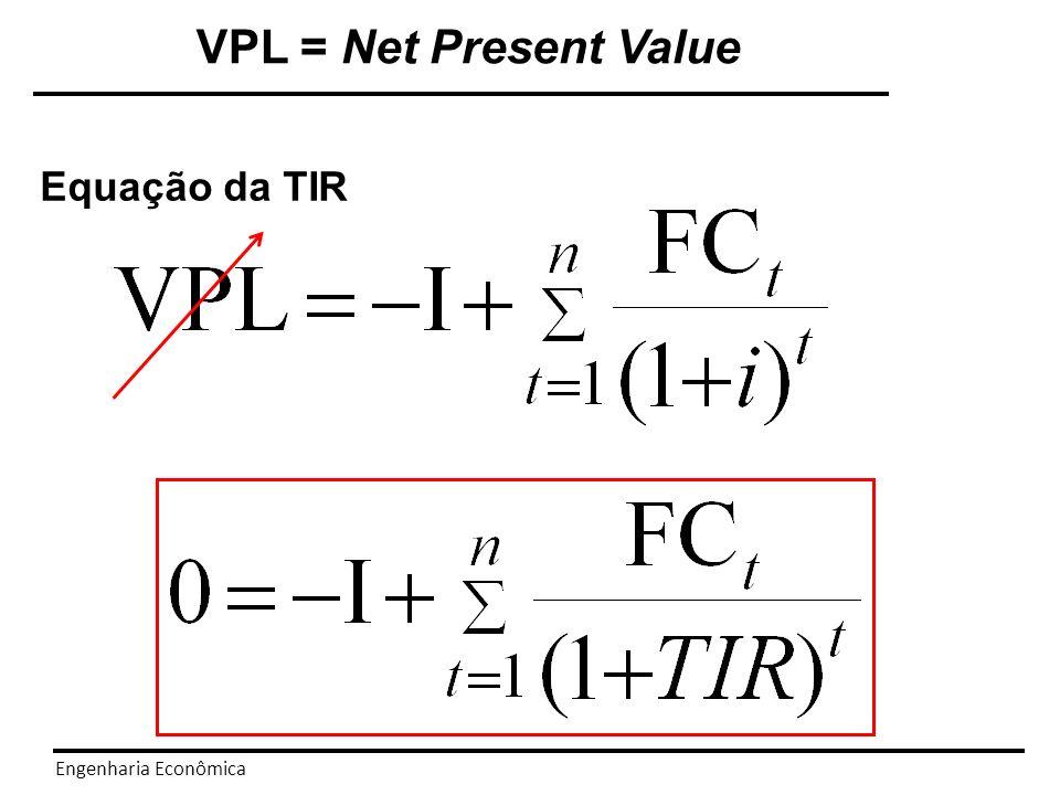 VPL = Net Present Value Equação da TIR Engenharia Econômica